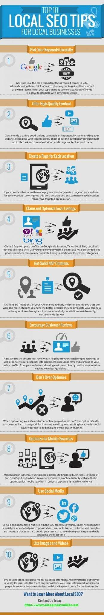 Local SEO Infographics 2018