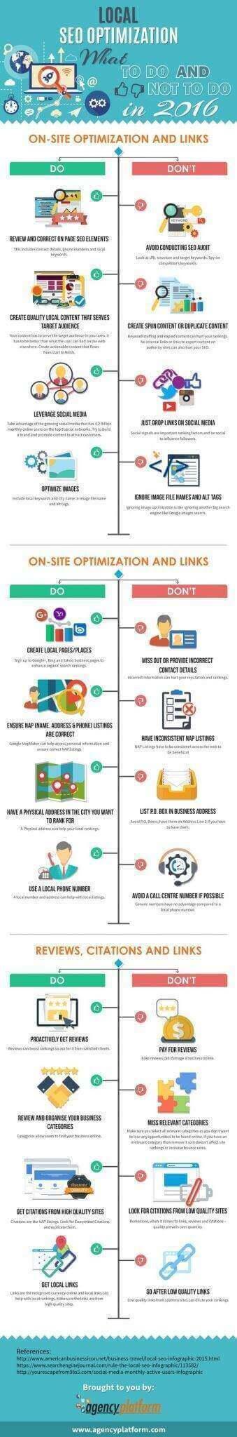Local SEO Infographics 2016