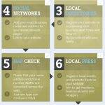 SEO Infographics – Rank Higher – Connecticut SEO Company