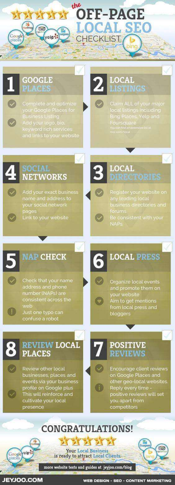 Local SEO Infographics
