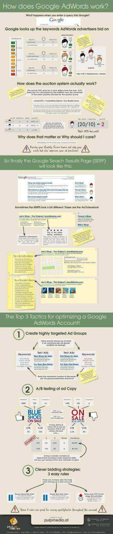 how to become an adwords consultant