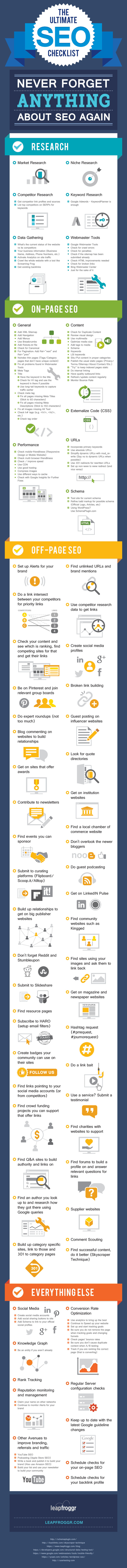 Ultimate-SEO-Checklist
