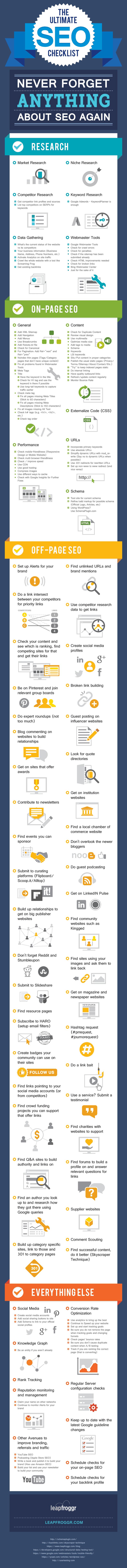 Ultimate-SEO-Checklist