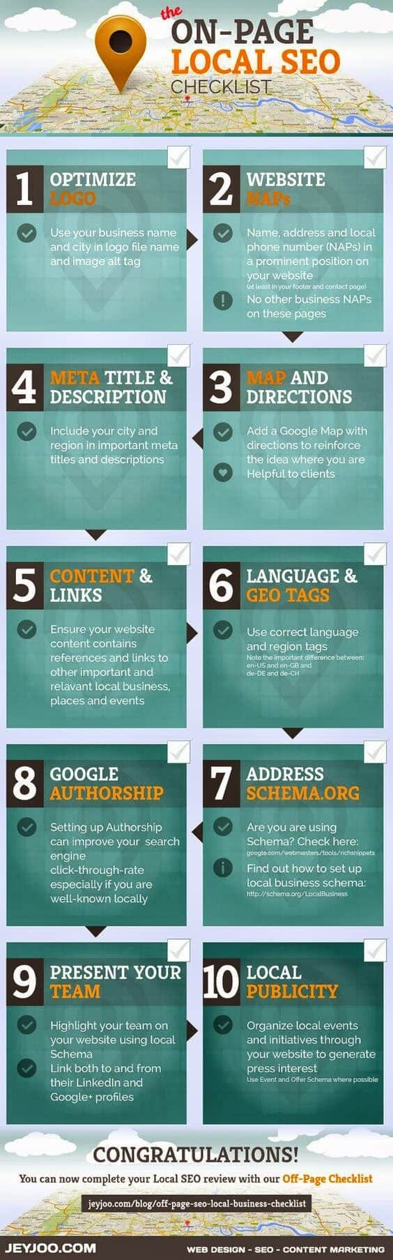 on page local seo 1 - Local SEO