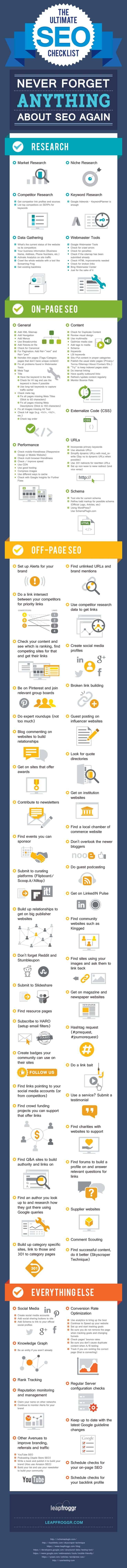 Local SEO Tips - Infographics