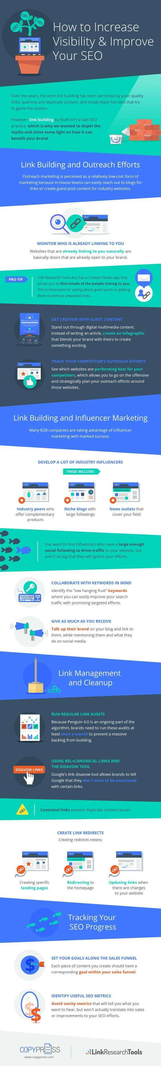 local seo infographics,local seo,seo infographics 2019