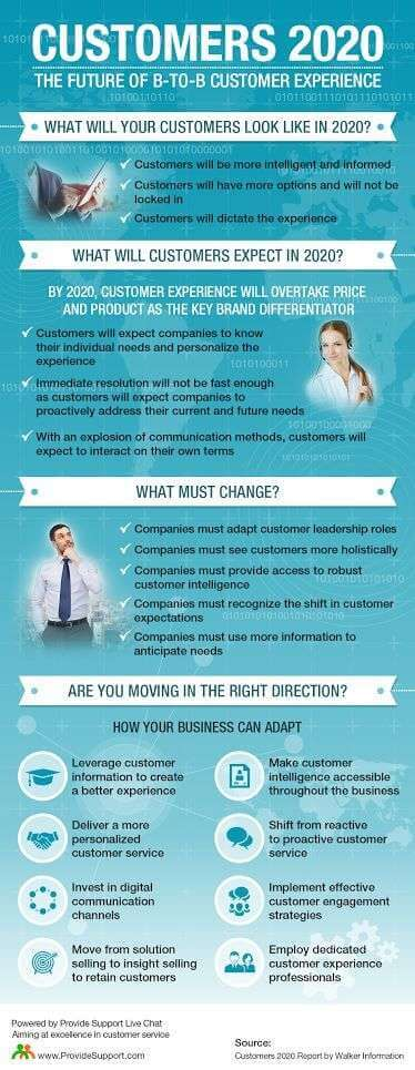 SEO Infographic Trends