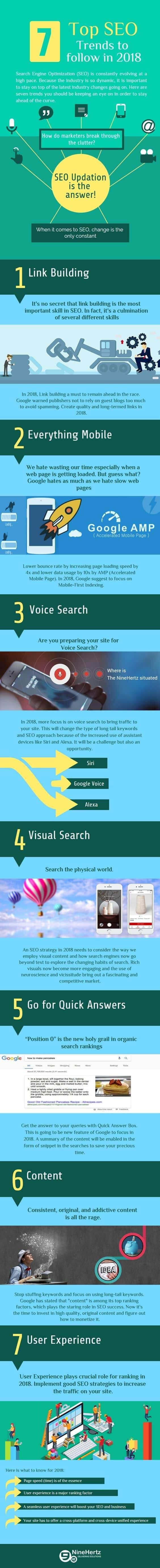 2018 SEO Infographics Trends