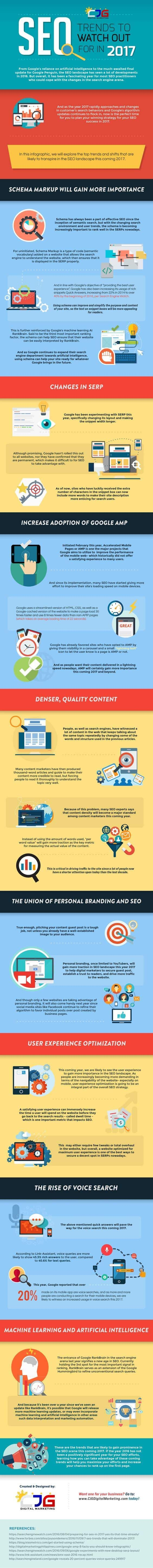 advanced seo infographics