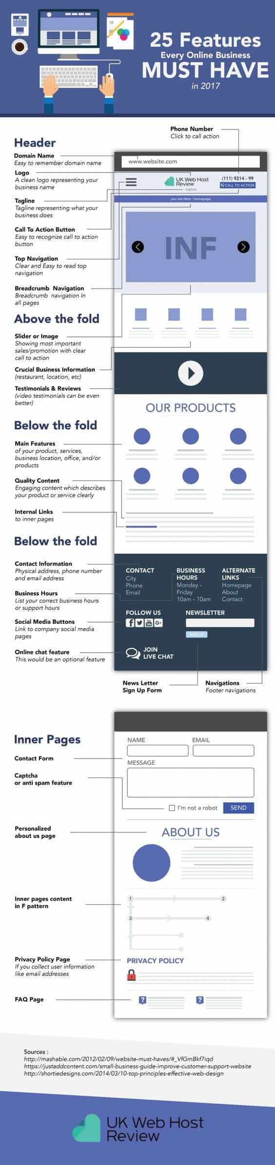 SEO Features Infographic