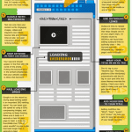 SEO Infographics – Great Way To Learn Google Tactics