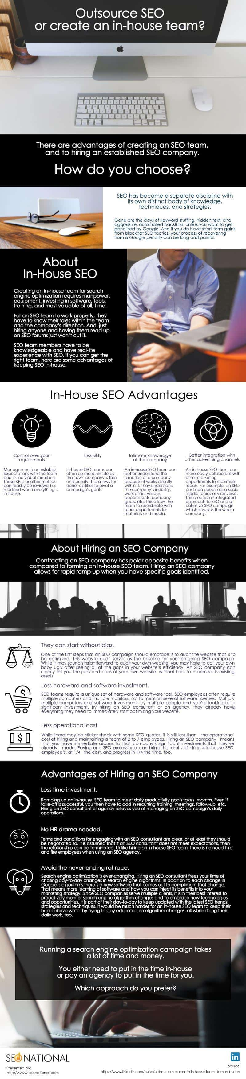 SEO In Hour Or Outsource