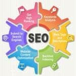 Free SEO Tips To Rank On Page 1 Of Google