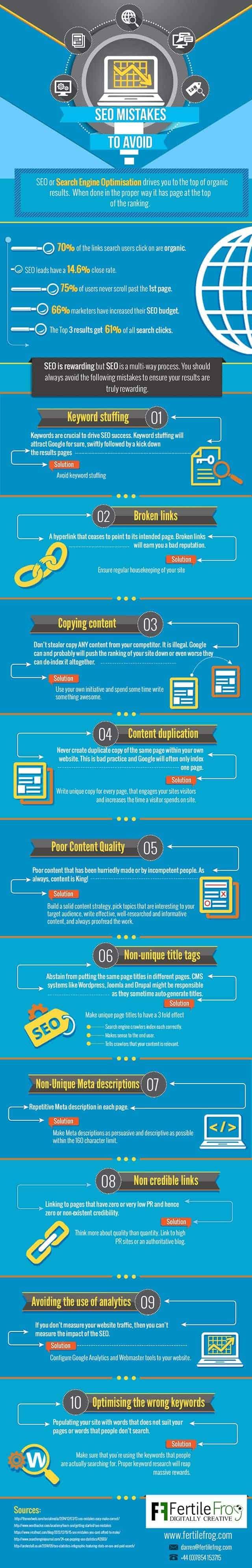 seo-tips, seo-ranking-factors, seo-infographics, seo, search-engine-optimization, on-site-seo, infographics, google-seo-tips, google, free-seo-tips, connecticut-seo-company - SEO Hacks | Search Engine Optimization In Connecticut