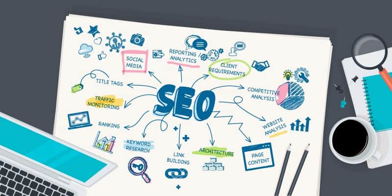 Local SEO And Google AdWords Services Connecticut