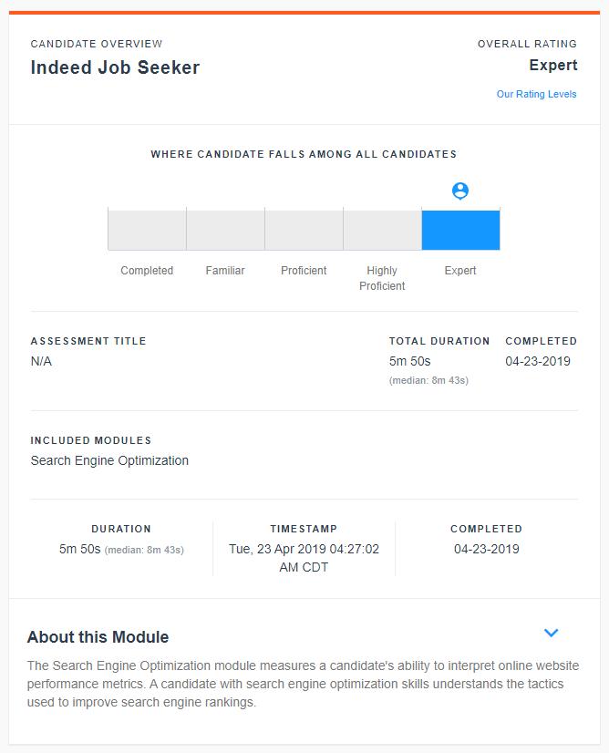 SEO Assessment Score
