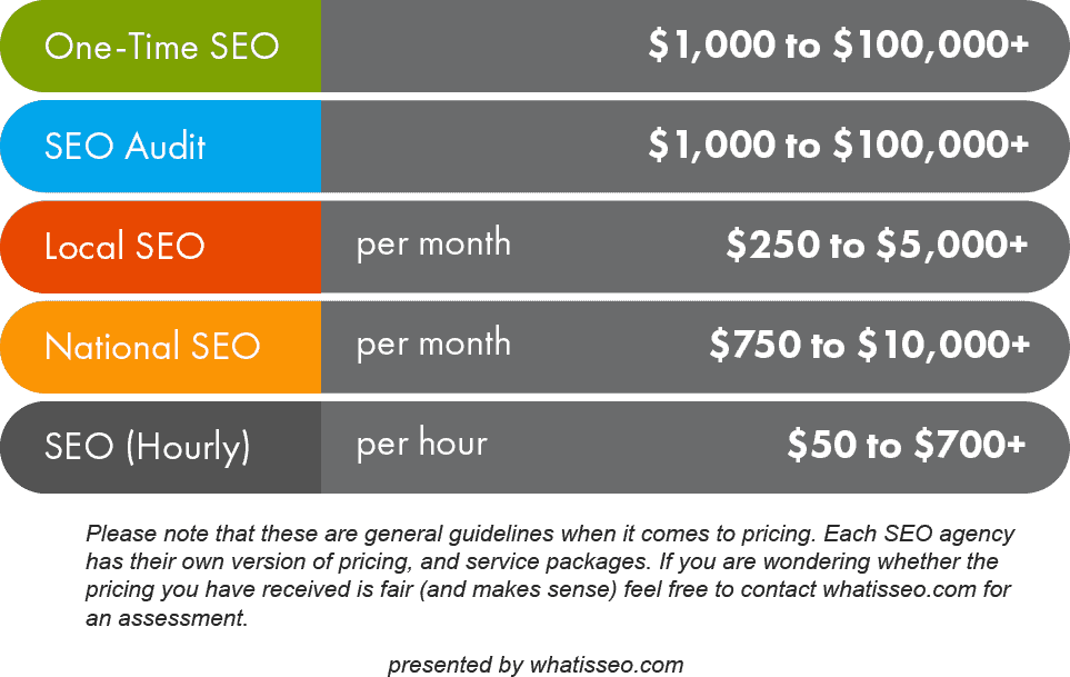 seo-pricing-guide