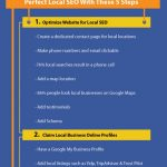 How To Start SEO & Local SEO For Your Website
