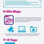 Learn Digital Marketing From Infographics