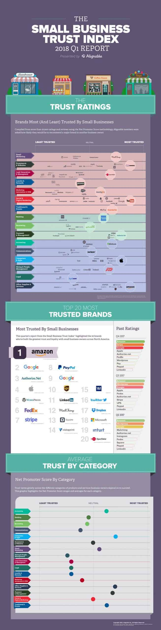 trust.pgn scaled - Local SEO